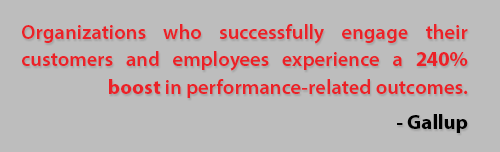Organizations who successfully engage their customers and employees experience a 240% boost in performance-related outcomes. - Gallup