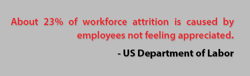 About 23% of workforce attrition is caused by employees not feeling appreciated. - US Department of Labor